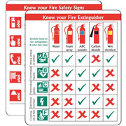 Fire Safety Signs Pack of 10 PG01