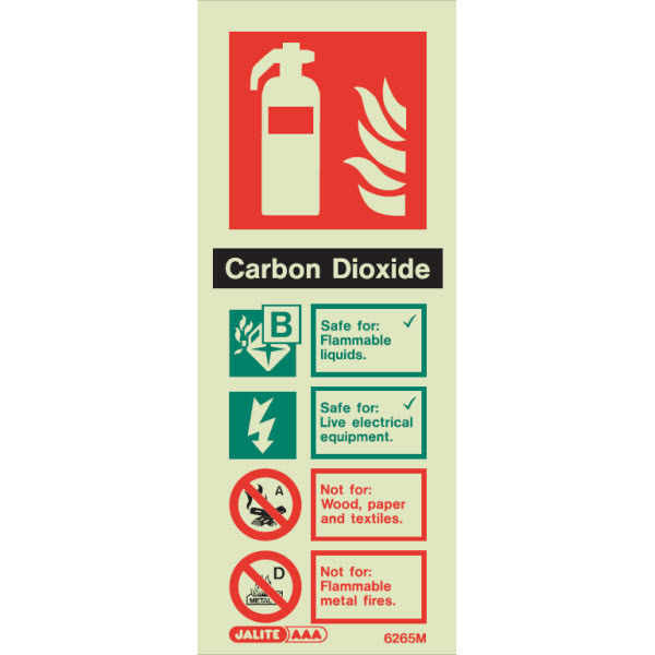 graphic regarding Printable Fire Extinguisher Sign named Business Hearth Extinguisher Package