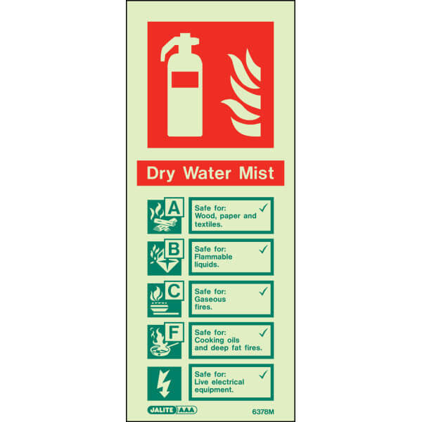 Water Mist fire extinguisher sign