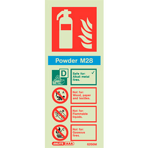 M28 powder fire extinguisher sign