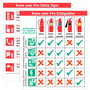 Fire extinguisher pocket guide